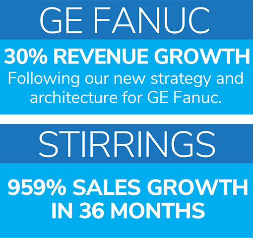 Ge Fanuc – Stirrings